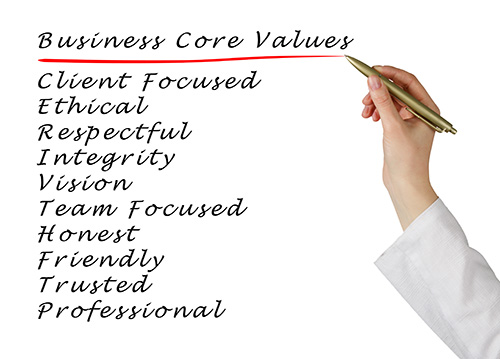 A40 group core values